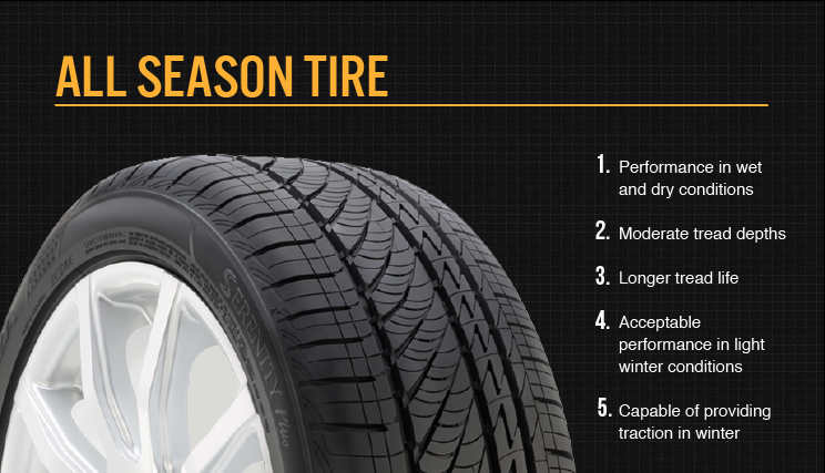 All Season Tires >> Summer Tires Vs All Season Tires Bridgestone Tires